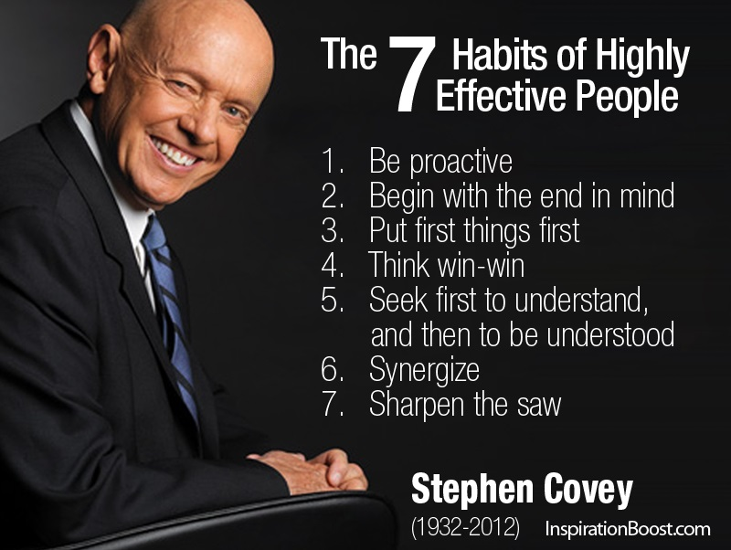 "essay steven covey Free essay: stephen r covey book is titled ""the 7 habits of highly effective people"" helps to develop individuals' personality in relation with others the."