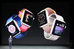 Apple Watch_технологии